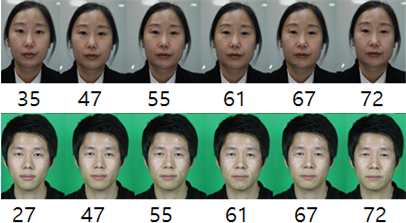 Age progressed faces by KFAS